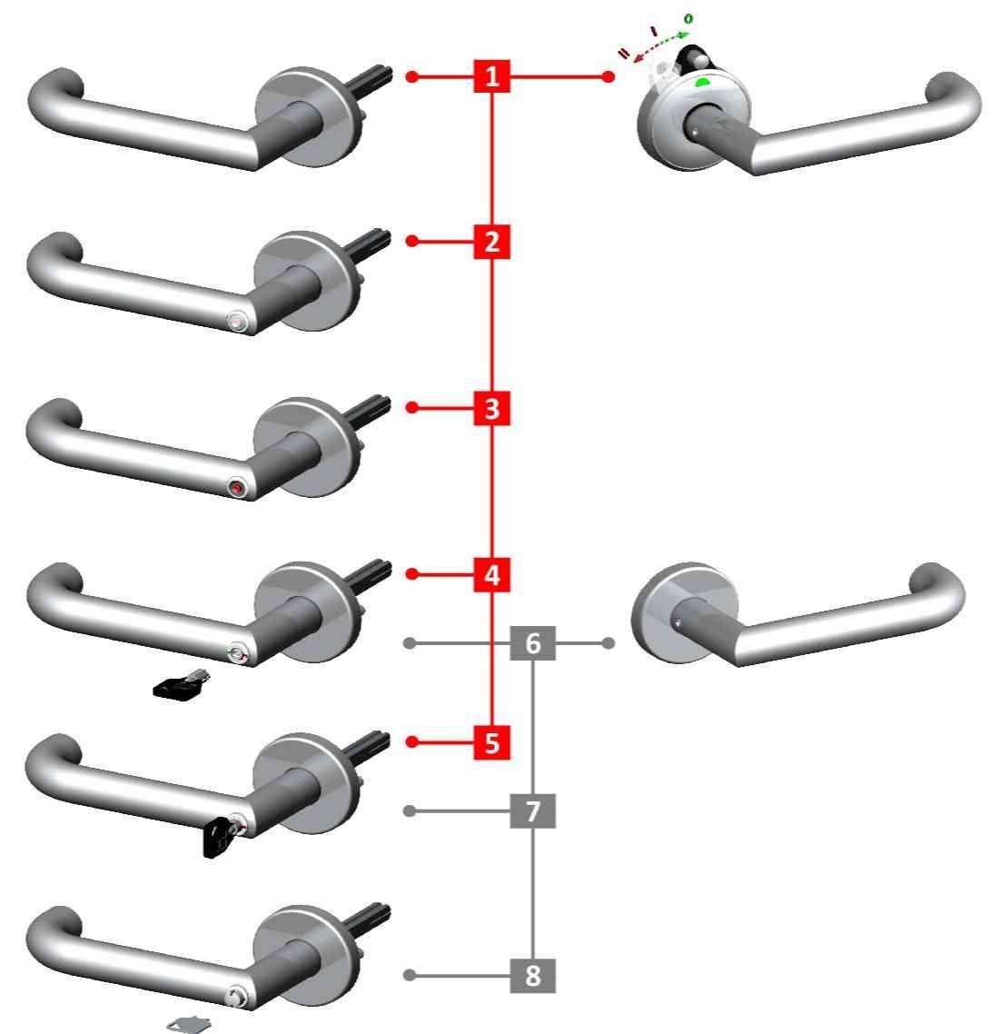 Schaltbarer Türgriff-funktionsbaum-Frankfurter-U-Rosette