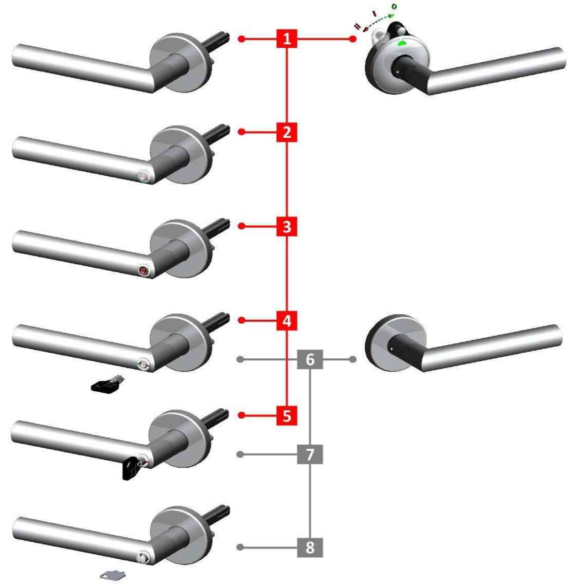 Schaltbarer Türgriff-funktionsbaum-Frankfurter Modell-Rosette
